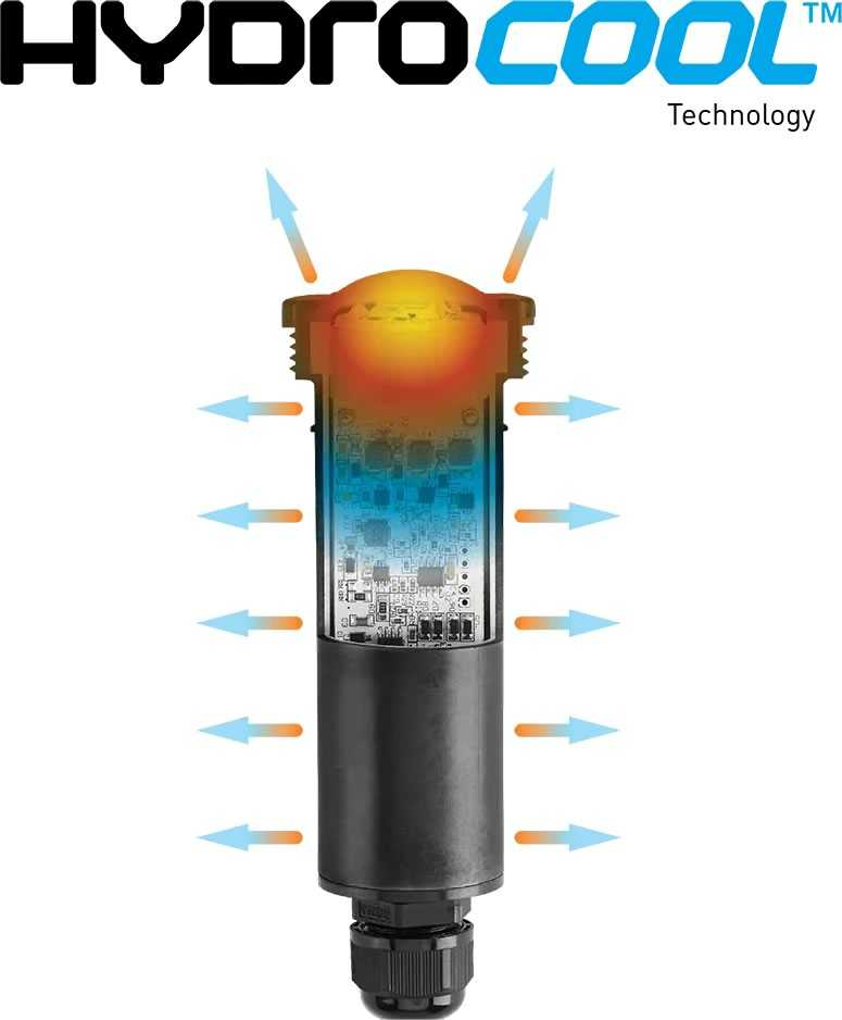 HydroCool Light Technology