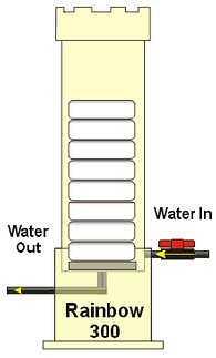 Offline pool chemical feeders